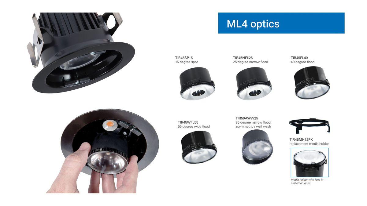 Modular optic versatility