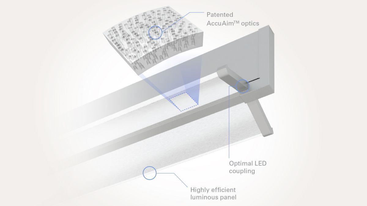 Curved Wavestream® LED Technology