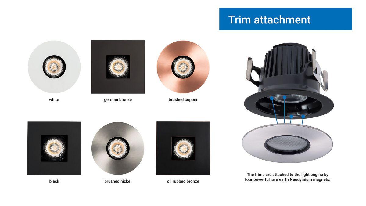 Housing + Module + Trim = Luminaire