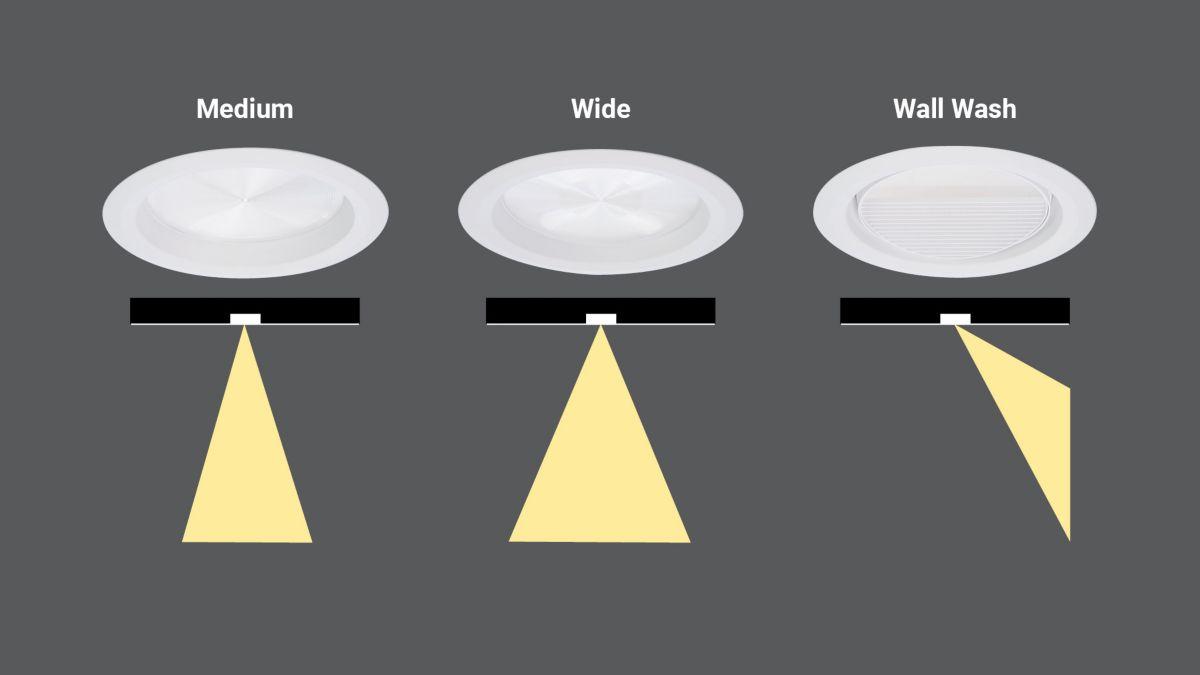 Field-changeable lenses