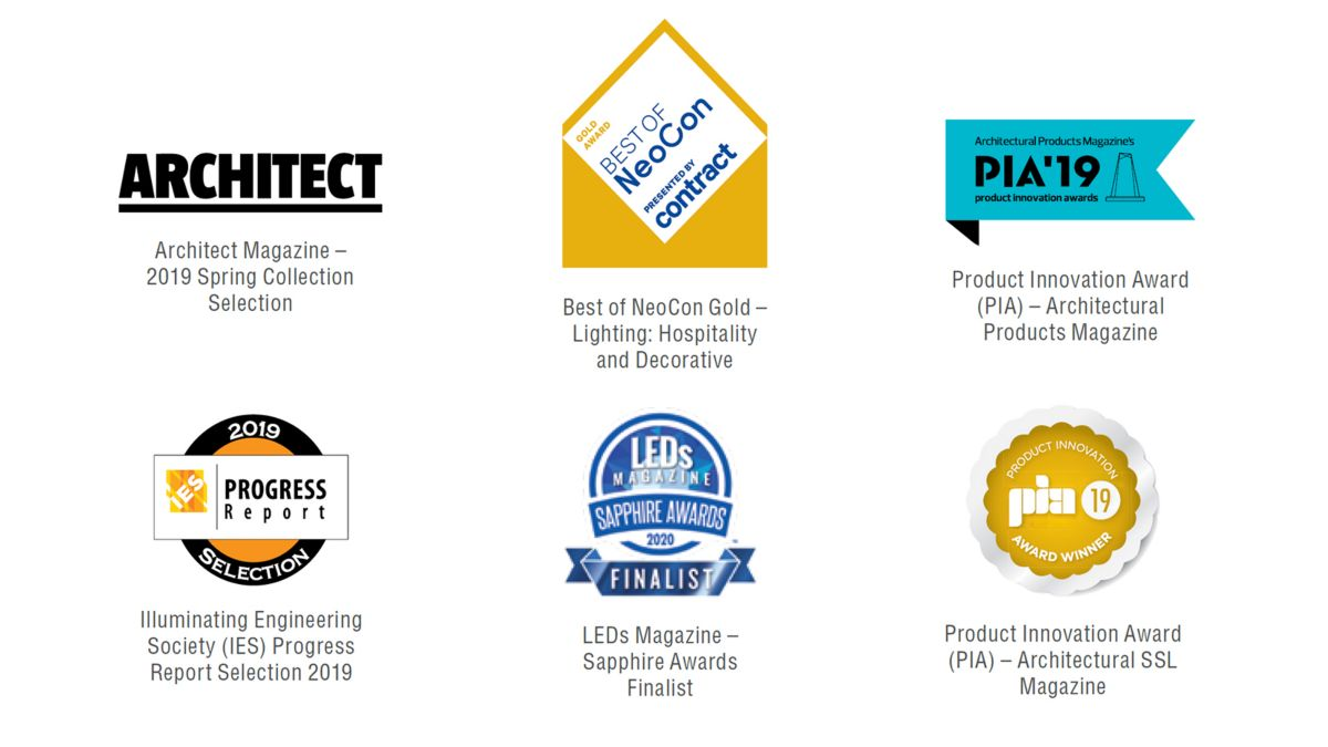 Industry-Leading and Award Winning