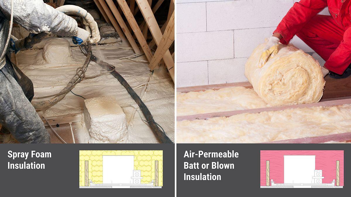 Spray Foam or Air Permeable Insulation!