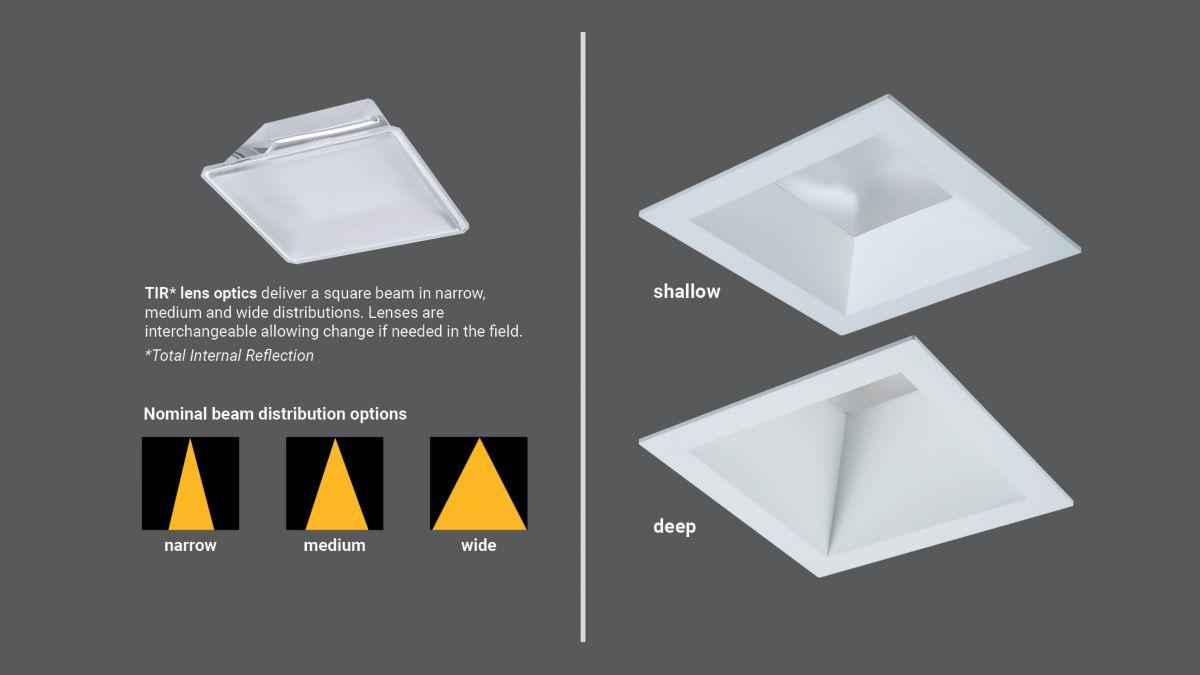 True square aperture design