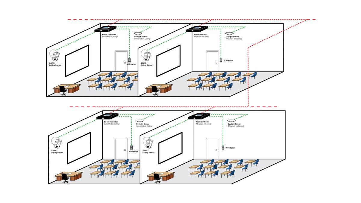 Network Artchitecture
