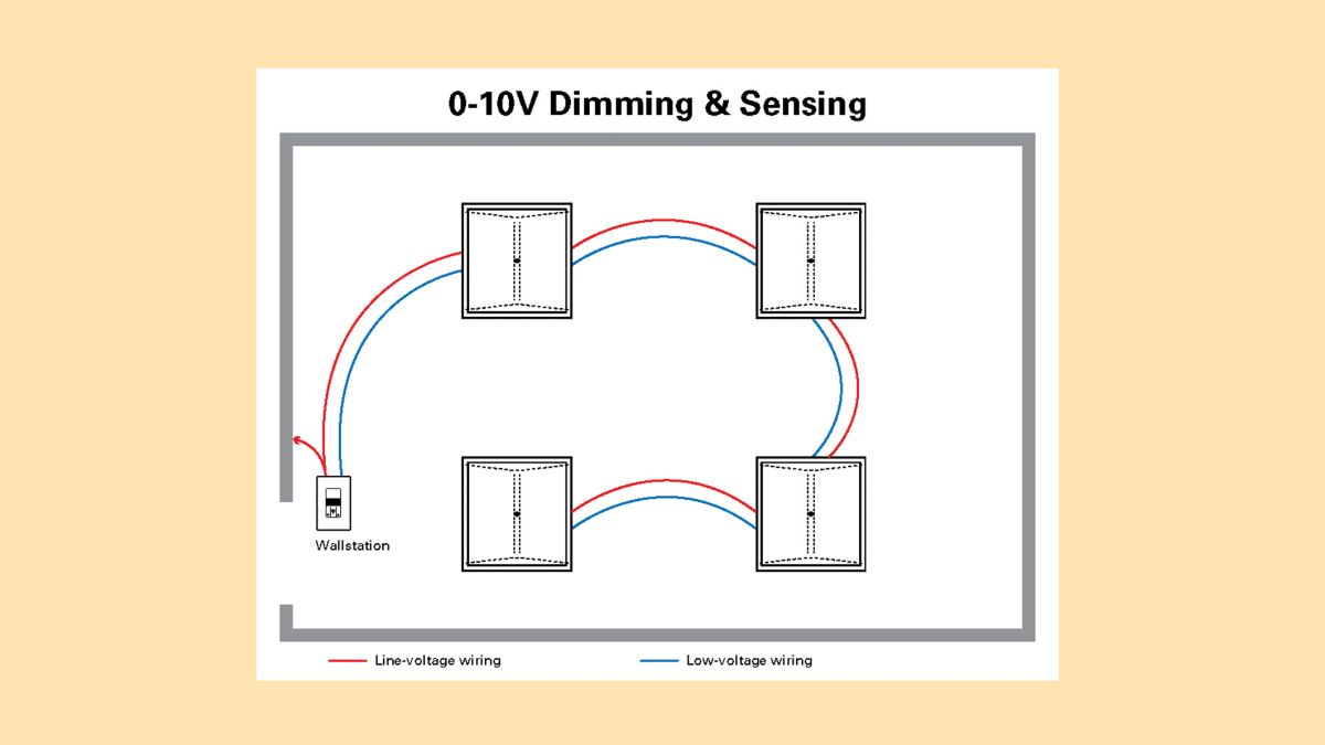 Less Wiring for Faster Installs